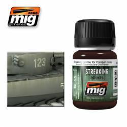Efecto suciedad para gris panzer. 35 ml.