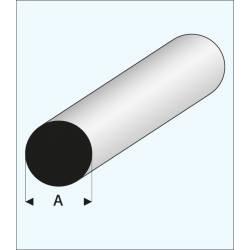 Round rod, 0,75 mm.