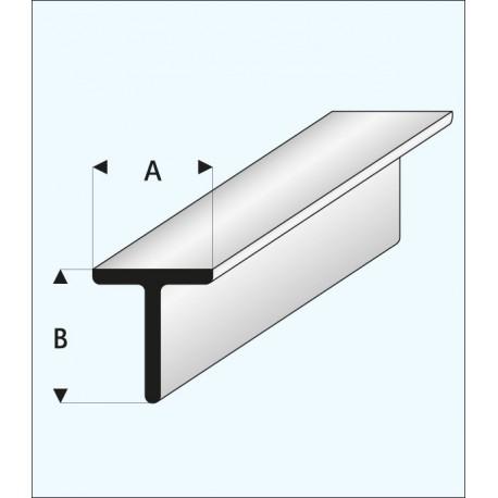 "Channel ""T"" 2,5 x 2,5 mm. MAQUETT 413-53/3"