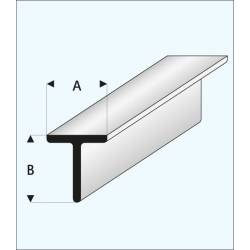 "Channel ""T"" 4,0 x 4,0 mm. MAQUETT 413-56/3"