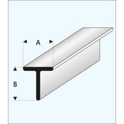 "Channel ""T"" 10,0 x 10,0 mm. MAQUETT 413-62/3"