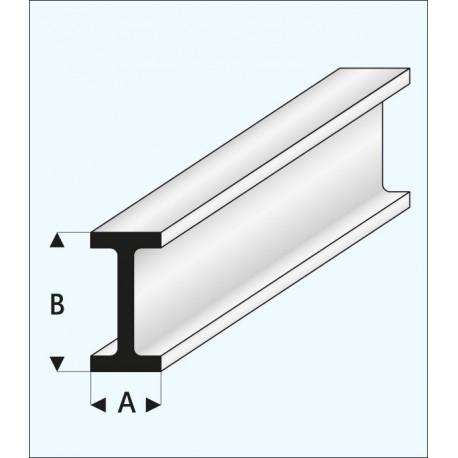 "Channel ""I"" 1,25 x 2,5 mm. MAQUETT 414-49/3"