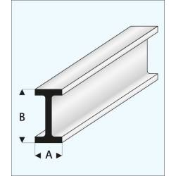 "Channel ""I"" 10,0 x 20,0 mm. MAQUETT 414-62/3"