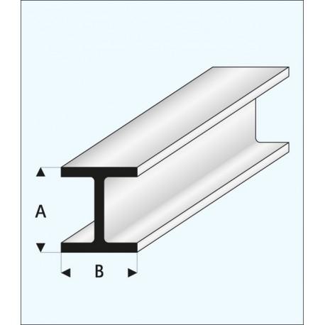"Channel ""H"" 1,5 x 1,5 mm. MAQUETT 415-51/3"