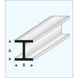 "Channel ""H"" 5,0 x 5,0 mm. MAQUETT 415-58/3"