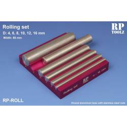 Rolling set for metal sheets. RP-ROLL