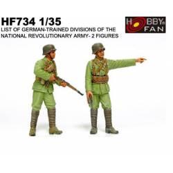 Dotación alemana en entrenamiento. HOBBY FAN 734