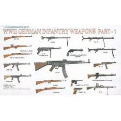 WWII German infantry weapons. DRAGON 3809