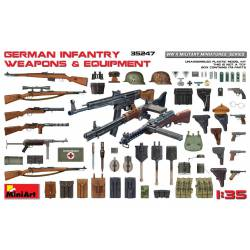 German infantry weapons and equipment.