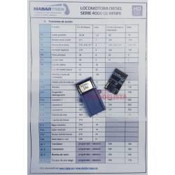 D&H sound decoder for RENFE 1900. MABAR 83460