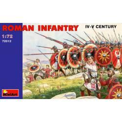 Infantería romana.