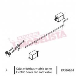 Cajas eléctricas y cable techo, RENFE 470.