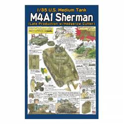 "M4A1 Sherman ""Rino"". Late production."