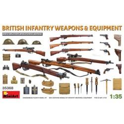 Armamento y equipación soviética.