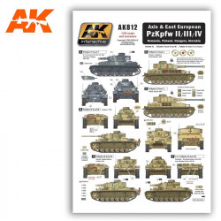 Decal set: PzKpfw II/III/IV.