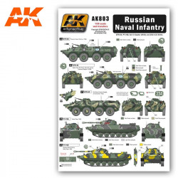 Decal set: PT2--26 tanks.