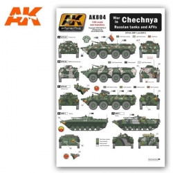 Decal set: Russian naval infantry.