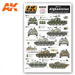 Decal set: War in Afghanistan.