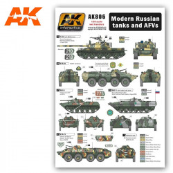 Decal set: Modern russian tanks and AFVS.