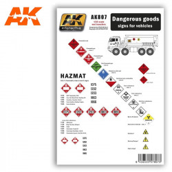 Decal set: Dangerous goods.