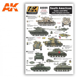 Decal set: South American tanks.