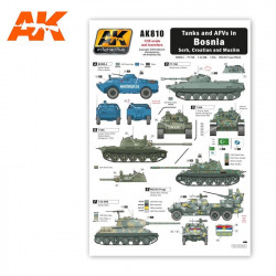Decal set: Tanks and AFVS in Bosnia.