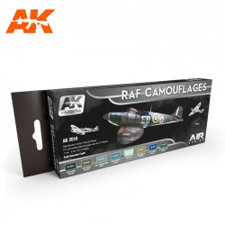 RAF Camouflages colors (AIR Series).