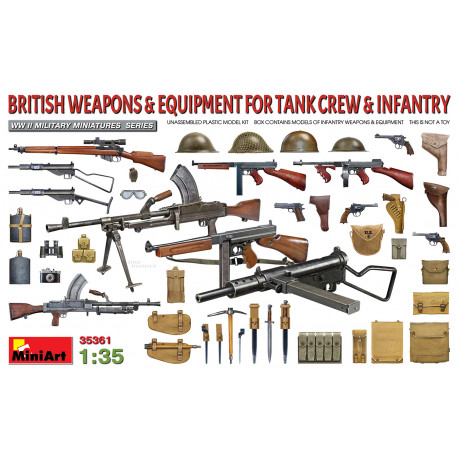 British infantry weapons and equipment.