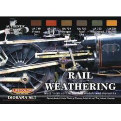Rail weathering set.