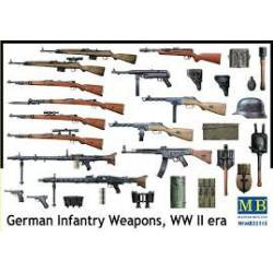 German shooting weapons. MASTER BOX 35115